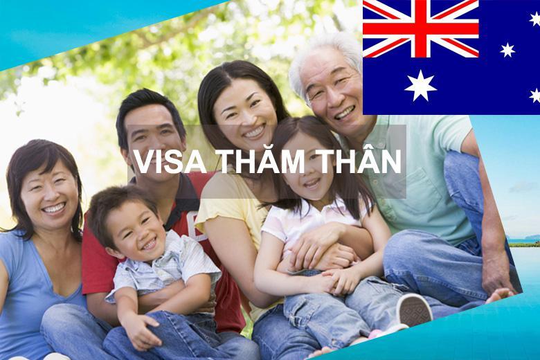 Dịch Vụ Xin Làm Visa Thăm Thân Úc (Australia)